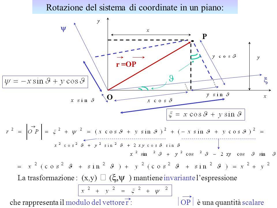 Rotazione del sistema di coordinate in un piano:
