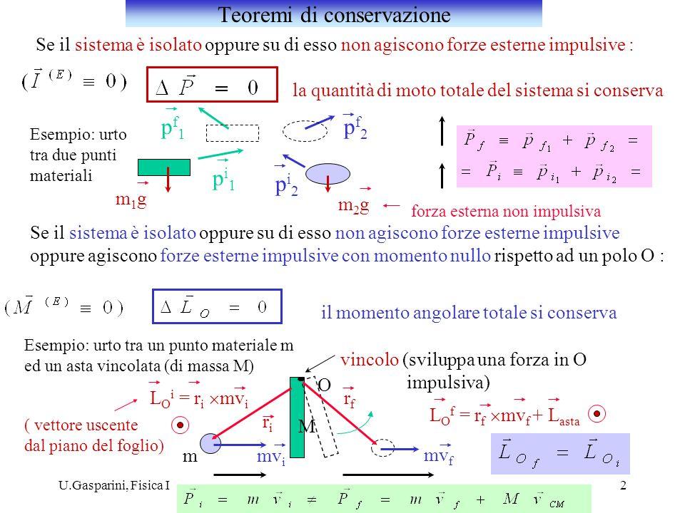 Teoremi di conservazione