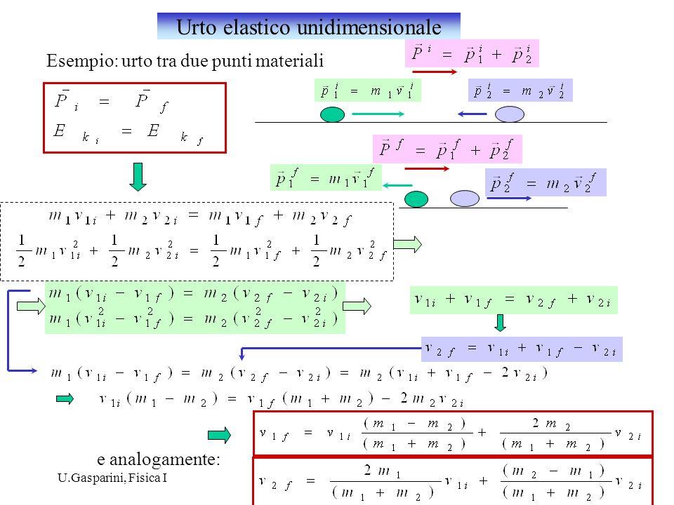 Urto elastico unidimensionale