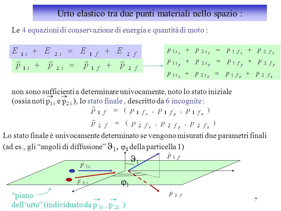 Urto elastico tra due punti materiali nello spazio :