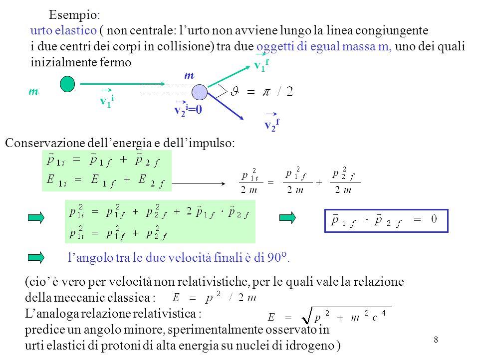Esempio: urto elastico ( non centrale: l'urto non avviene lungo la linea congiungente.