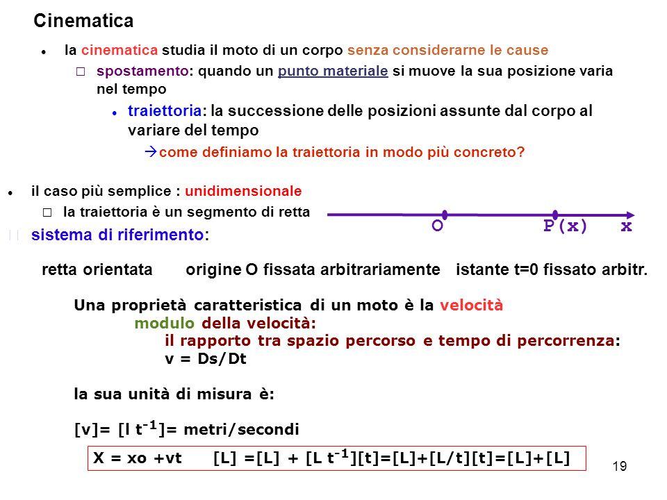 O P(x) x Cinematica sistema di riferimento: