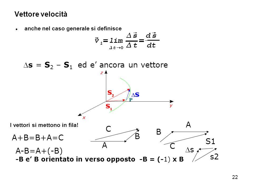 Ds = S2 – S1 ed e' ancora un vettore