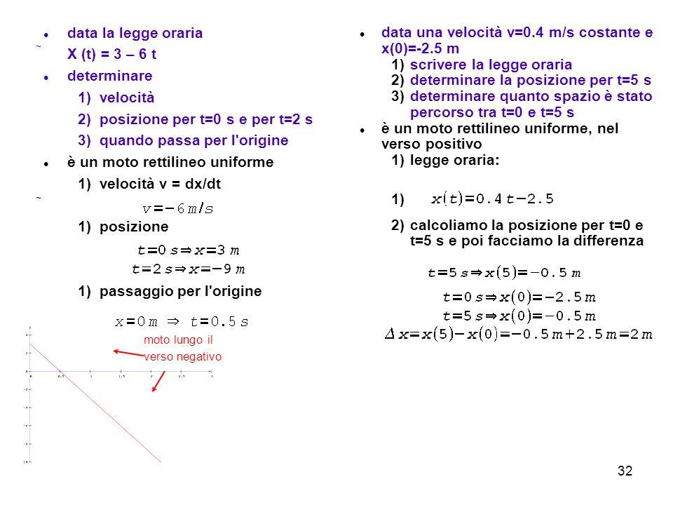 posizione per t=0 s e per t=2 s quando passa per l origine