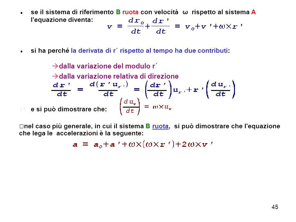 dalla variazione del modulo r´ dalla variazione relativa di direzione