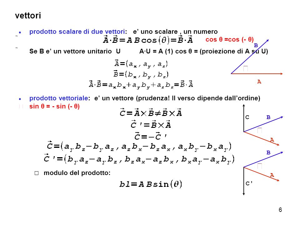 vettori prodotto scalare di due vettori: e' uno scalare , un numero. cos θ =cos (- θ)