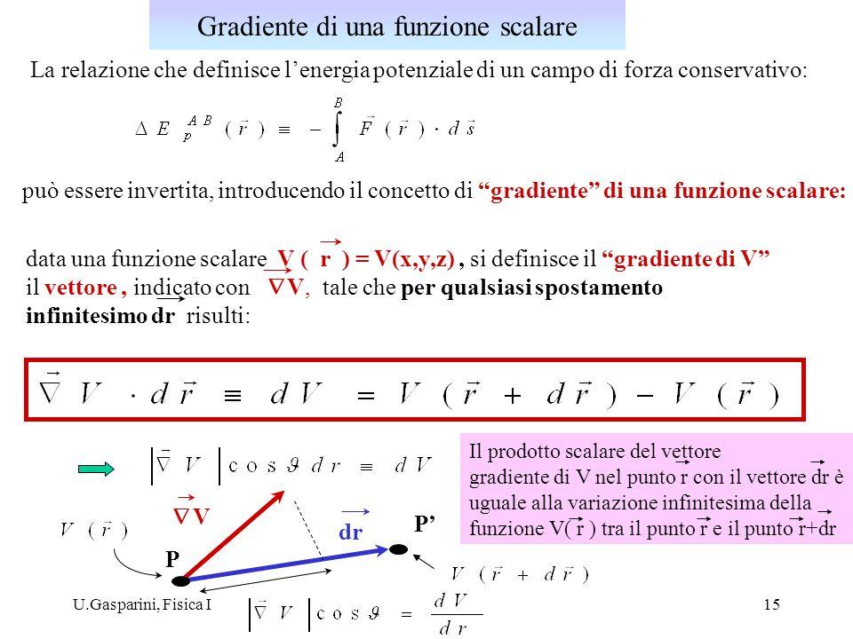 Gradiente di una funzione scalare
