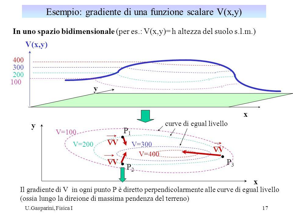 Esempio: gradiente di una funzione scalare V(x,y)