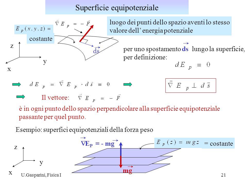 Superficie equipotenziale