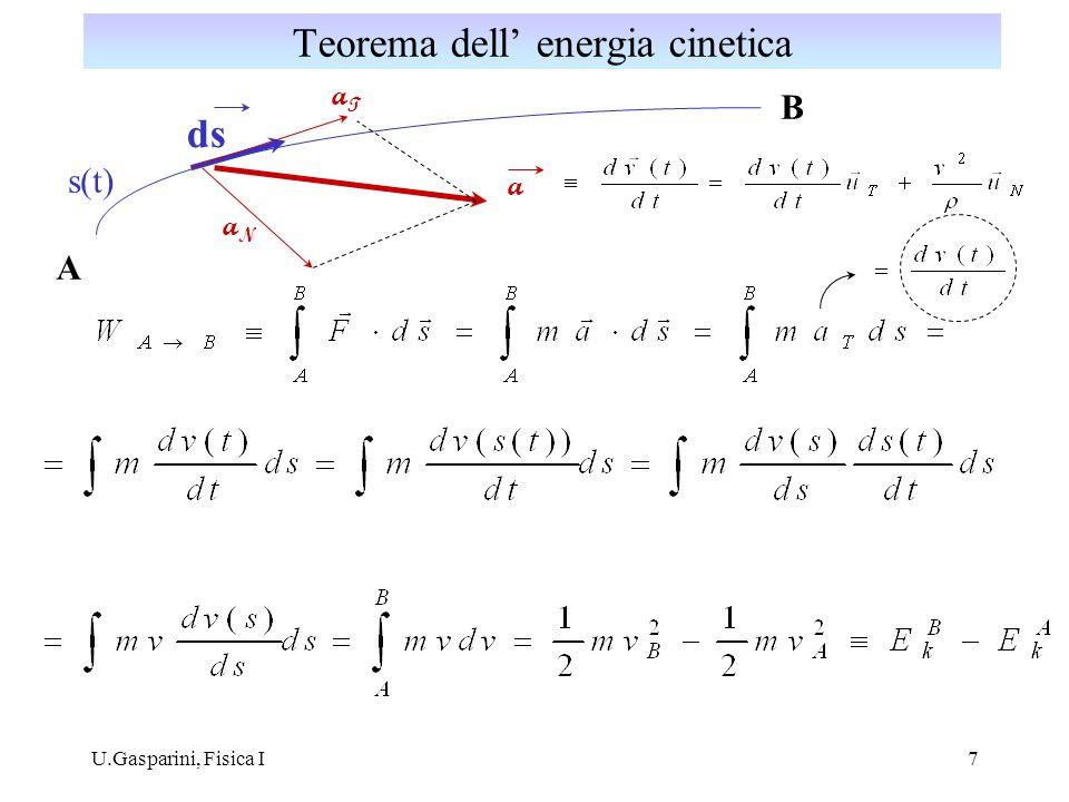 Teorema dell' energia cinetica