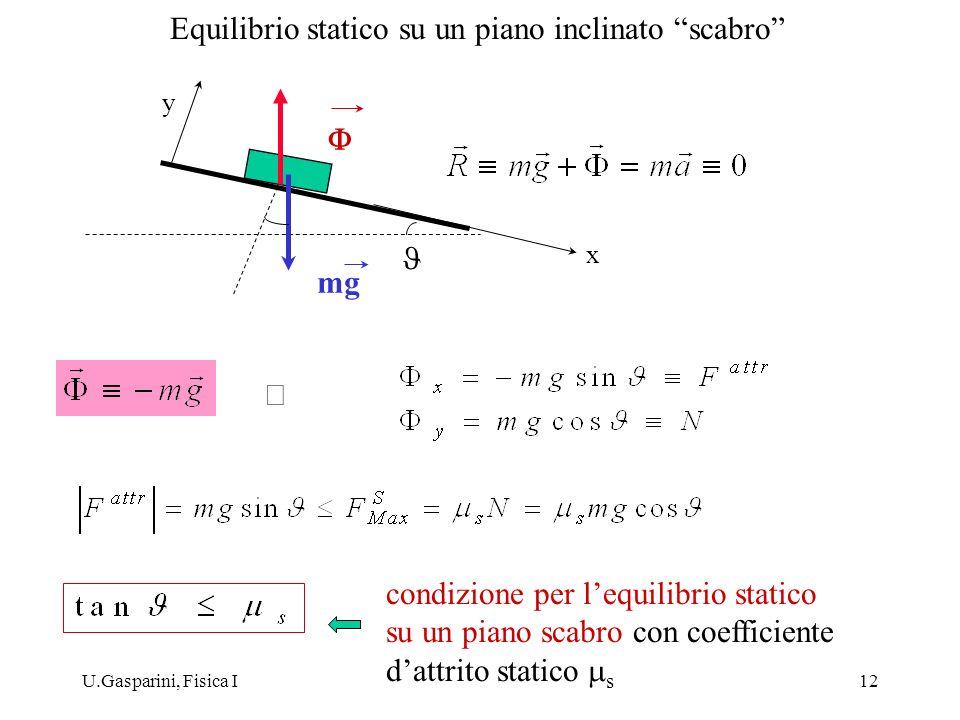 Equilibrio statico su un piano inclinato scabro
