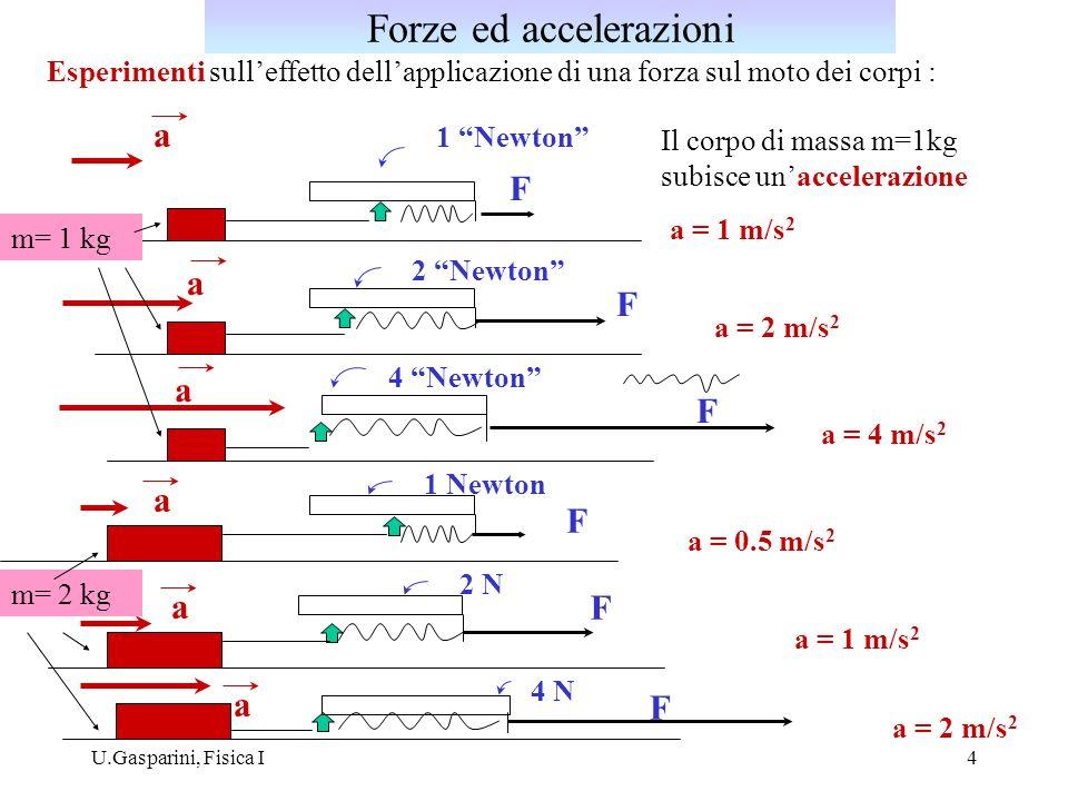 Forze ed accelerazioni