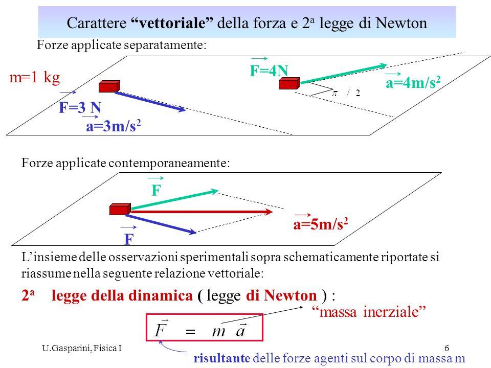 Carattere vettoriale della forza e 2a legge di Newton