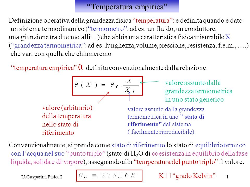 Temperatura empirica