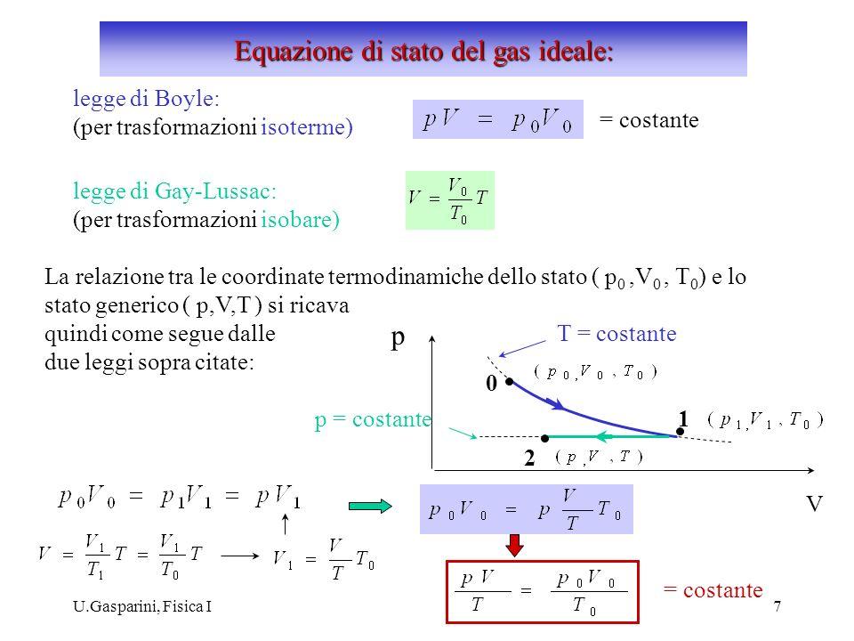 Equazione di stato del gas ideale: