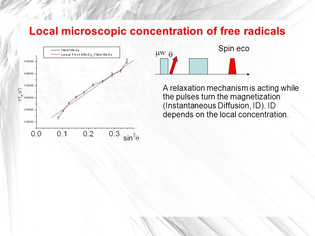 Local microscopic concentration of free radicals