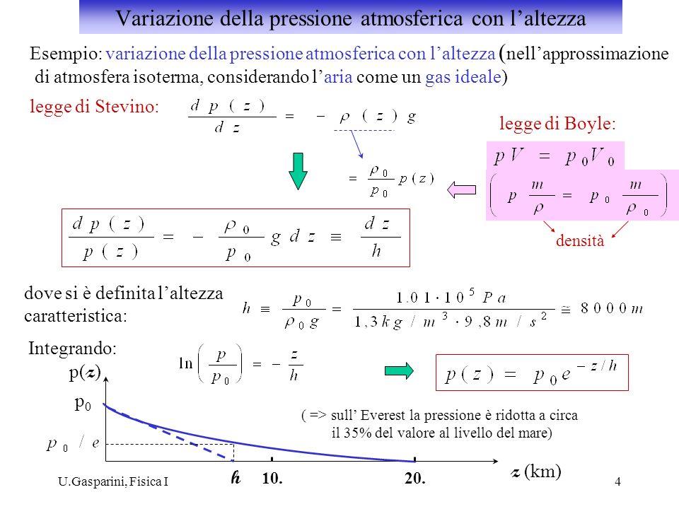Variazione della pressione atmosferica con l'altezza