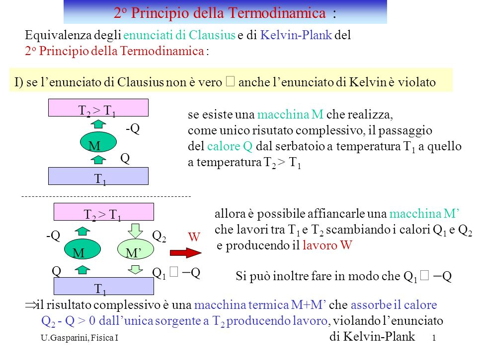 2o Principio della Termodinamica :