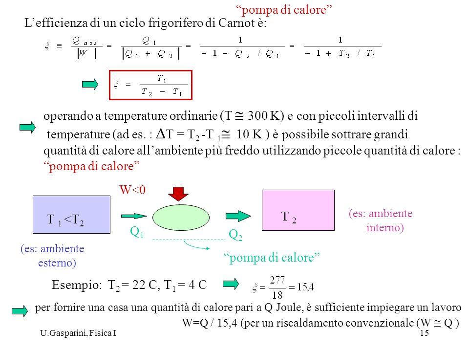 L'efficienza di un ciclo frigorifero di Carnot è: