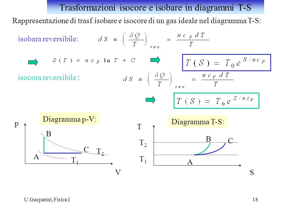 Trasformazioni isocore e isobare in diagrammi T-S
