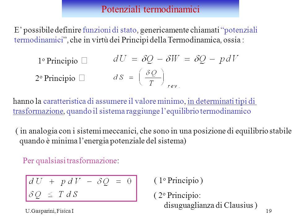 Potenziali termodinamici