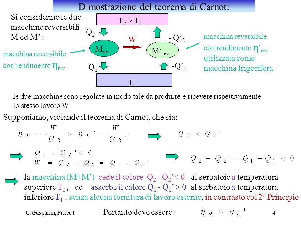 Dimostrazione del teorema di Carnot: