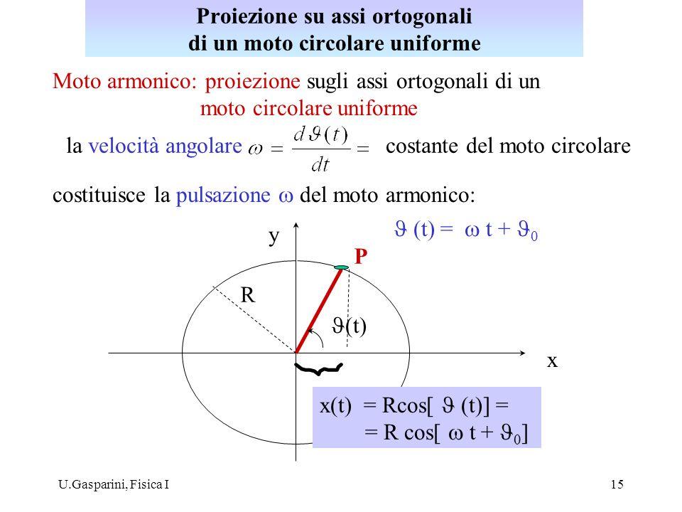 Proiezione su assi ortogonali di un moto circolare uniforme