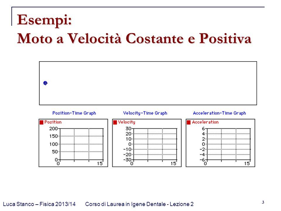 Esempi: Moto a Velocità Costante e Positiva