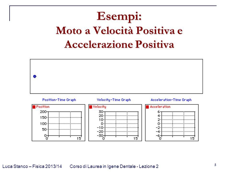 Esempi: Moto a Velocità Positiva e Accelerazione Positiva