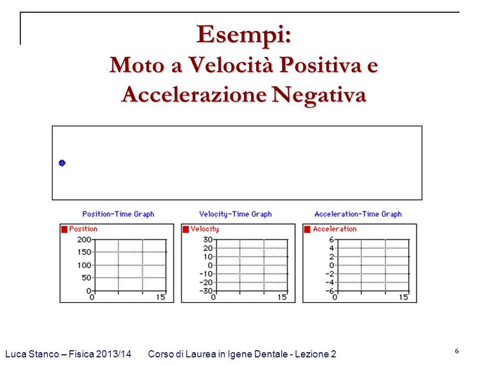 Esempi: Moto a Velocità Positiva e Accelerazione Negativa