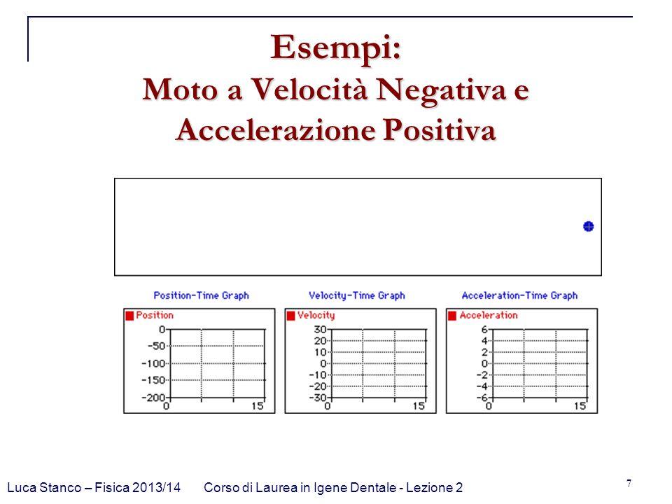 Esempi: Moto a Velocità Negativa e Accelerazione Positiva
