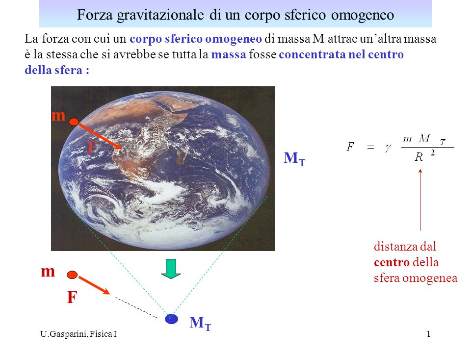 Forza gravitazionale di un corpo sferico omogeneo