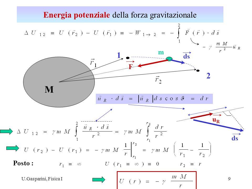Energia potenziale della forza gravitazionale