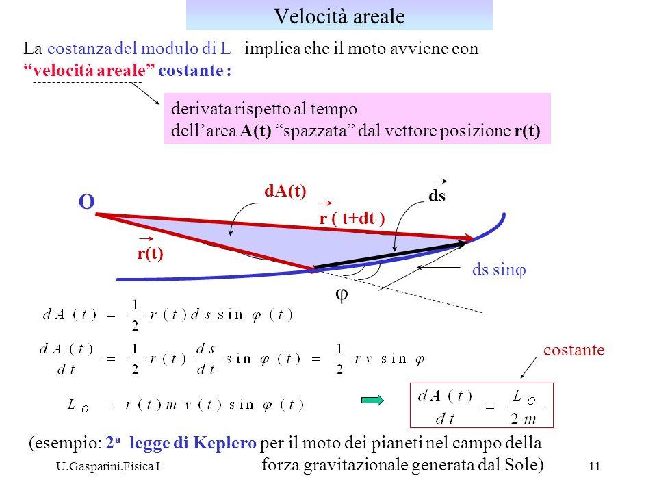 Velocità areale La costanza del modulo di L implica che il moto avviene con. velocità areale costante :
