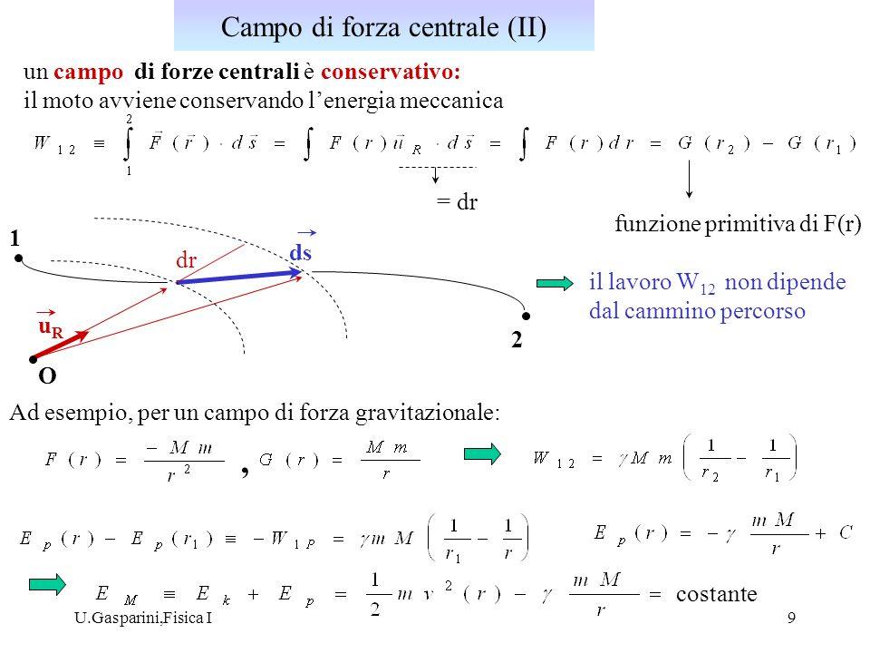 Campo di forza centrale (II)
