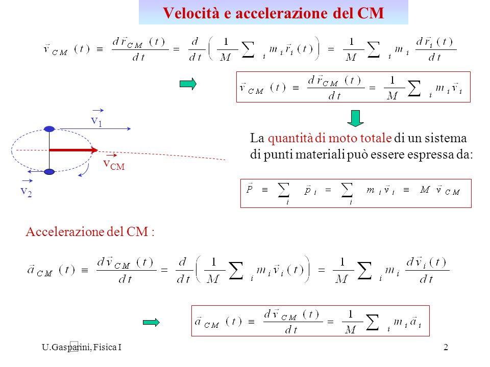 Velocità e accelerazione del CM