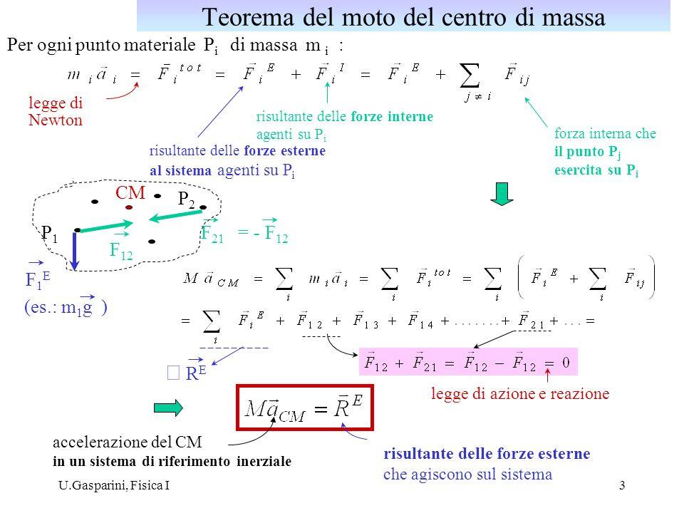 Teorema del moto del centro di massa
