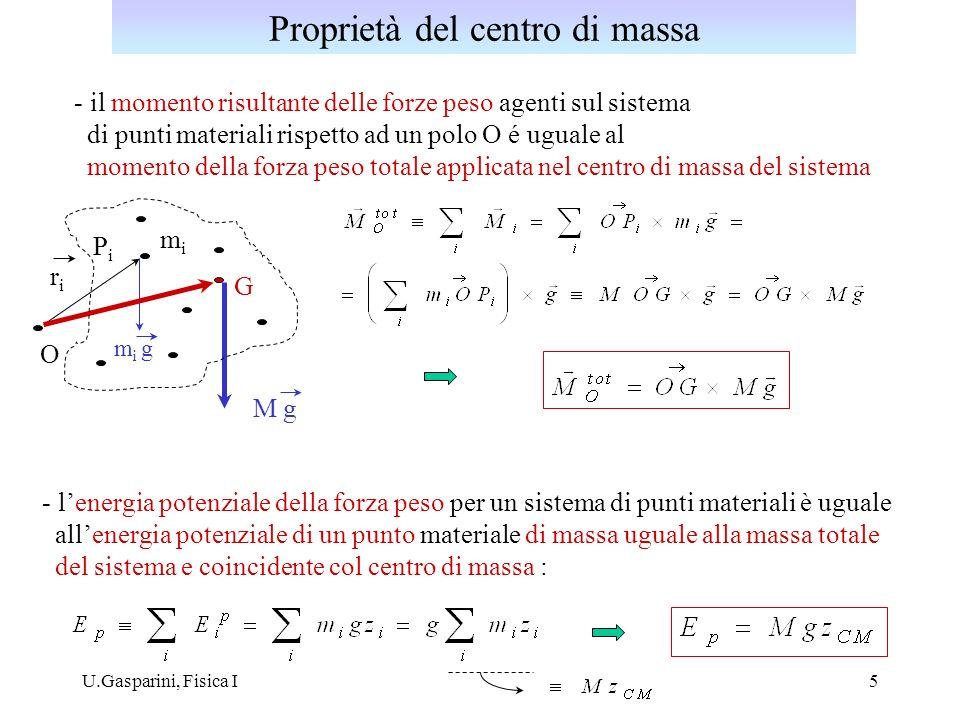Proprietà del centro di massa