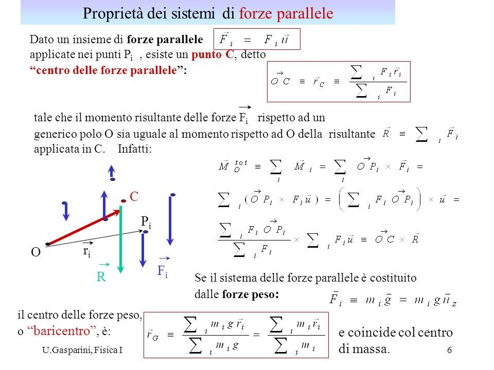 Proprietà dei sistemi di forze parallele