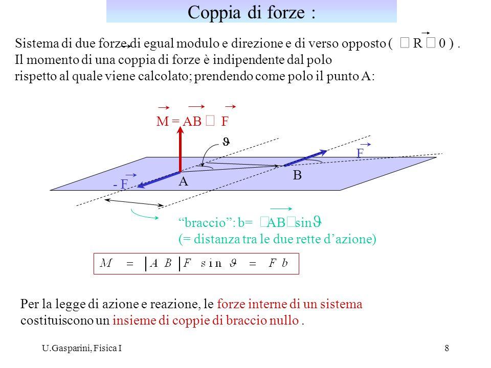 Coppia di forze : Sistema di due forze di egual modulo e direzione e di verso opposto ( Þ R º 0 ) .