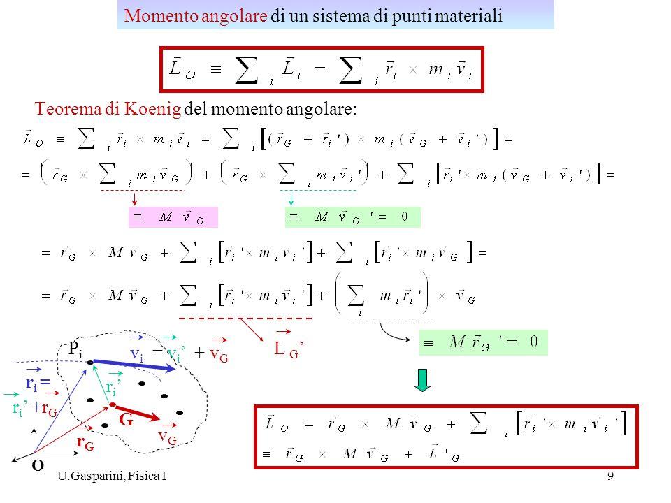 Teorema di Koenig del momento angolare: