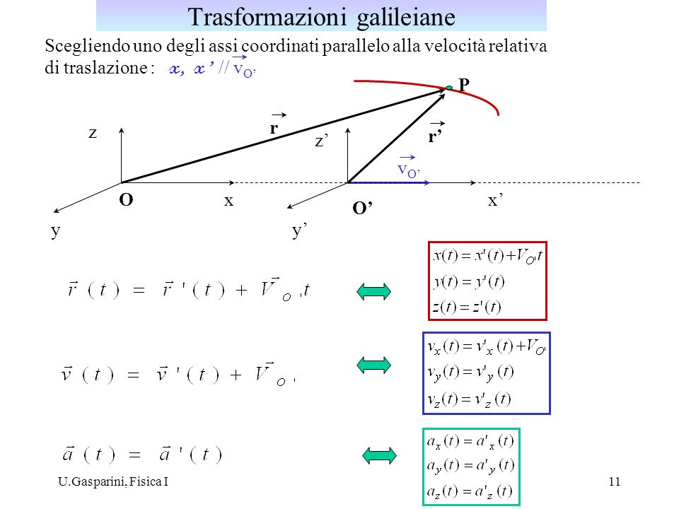 Trasformazioni galileiane