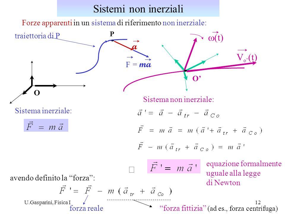 Sistemi non inerziali w(t) a Vo'(t) Þ