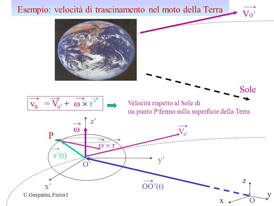 Esempio: velocità di trascinamento nel moto della Terra