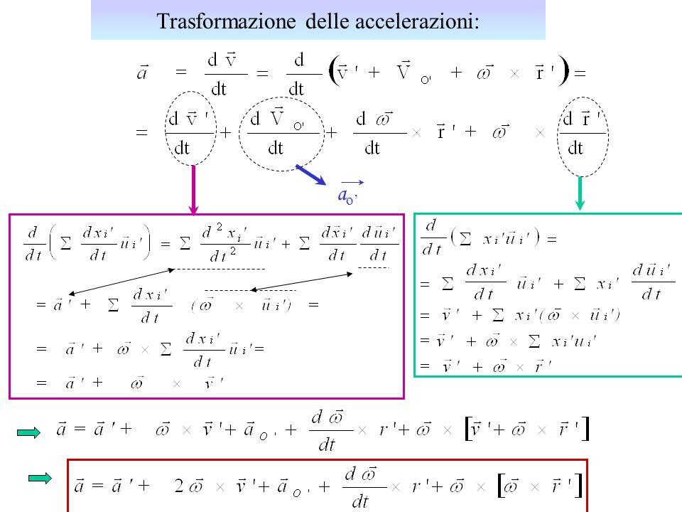 Trasformazione delle accelerazioni:
