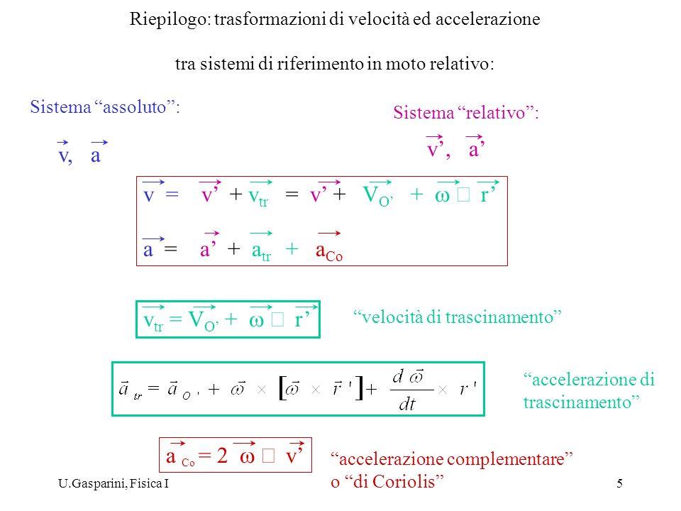 v = v' + vtr = v' + VO' + w ´ r' a = a' + atr + aCo
