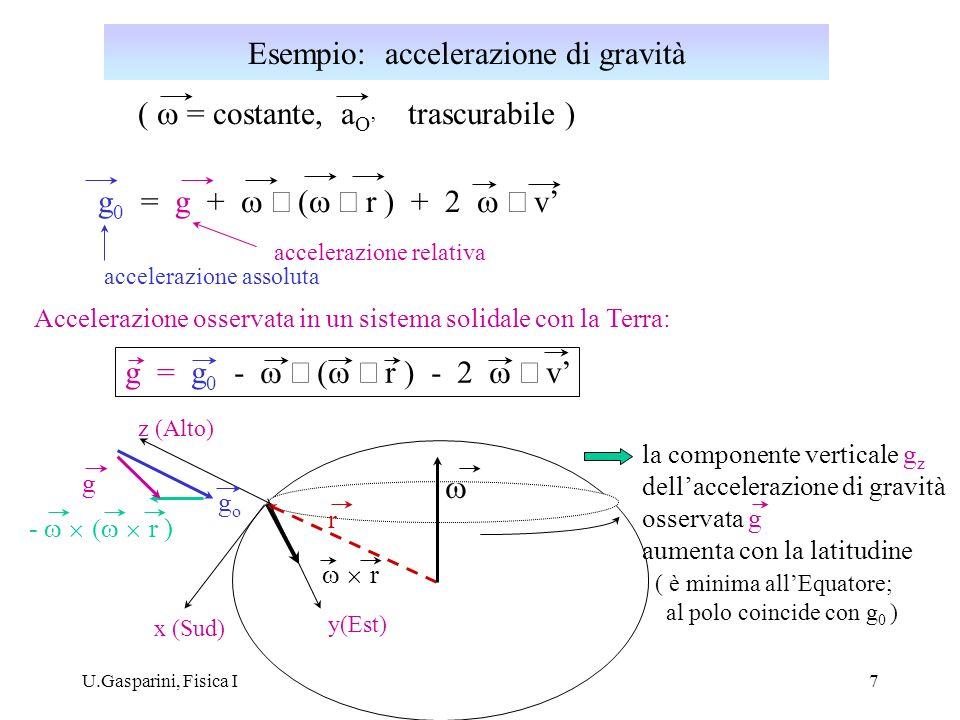 Esempio: accelerazione di gravità