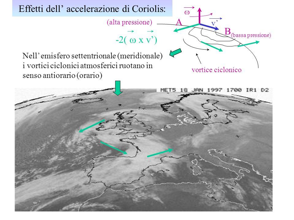 Effetti dell' accelerazione di Coriolis: