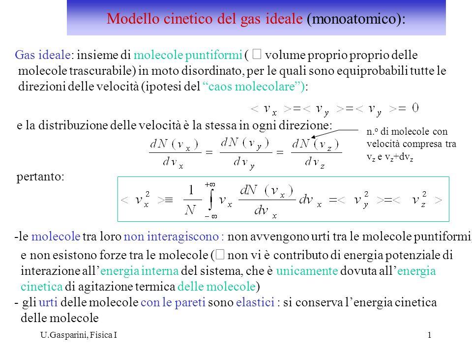 Modello cinetico del gas ideale (monoatomico):