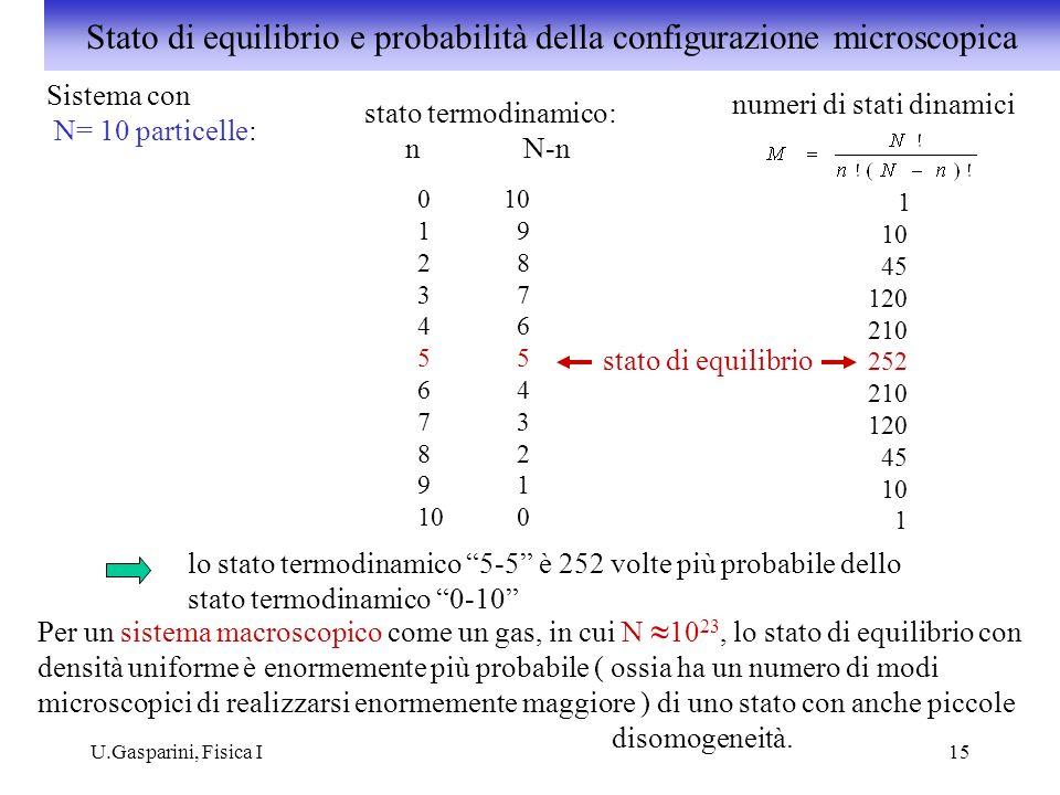 Stato di equilibrio e probabilità della configurazione microscopica